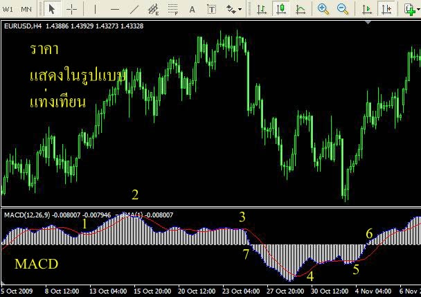 Forex Reviews 2018  Forex Brokers Comments