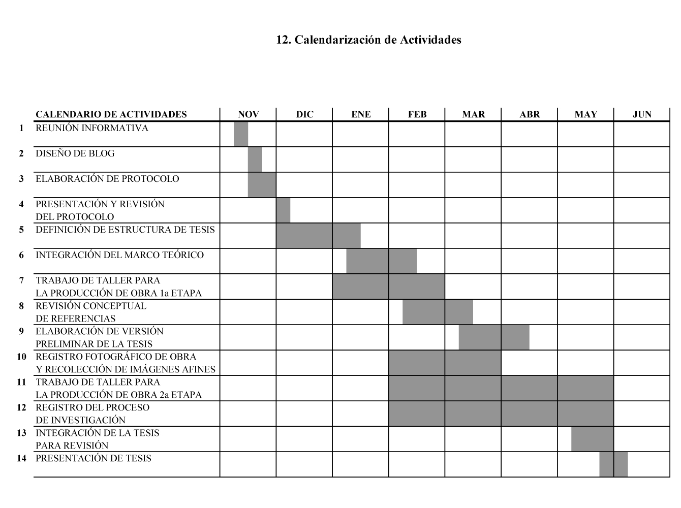 Alejandra r os for Tesis de arquitectura ejemplos