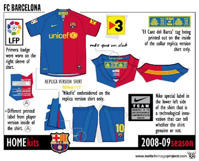 barcelona fc jersey. new arcelona fc jersey.