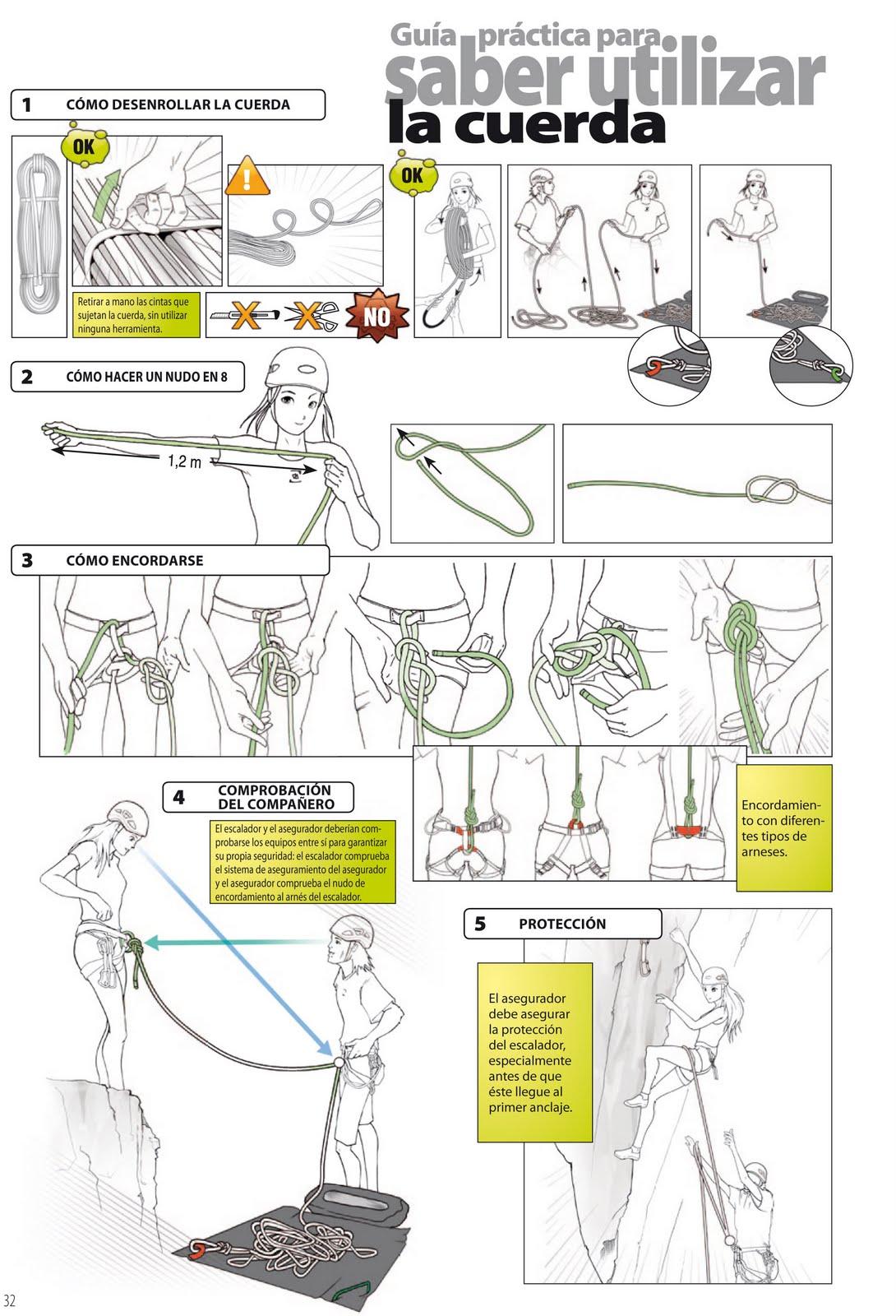 Cómo desenrollar la cuerda, cómo hacer un nudo 8, cómo encordarse, comprobación del compañero, protección