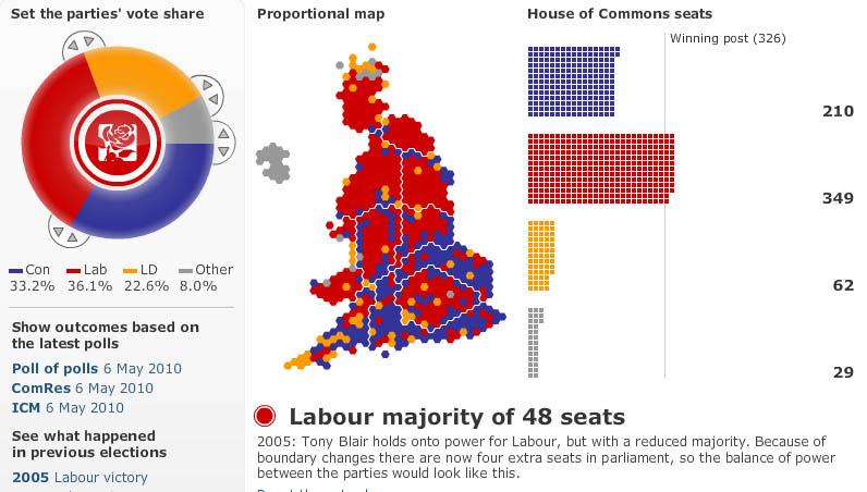 flertalsvalg i enkeltmandskredse