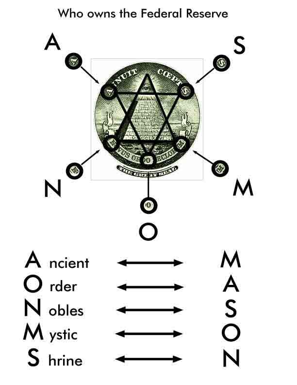 Natalie Portman Us 1 Dollar Bill Illuminati