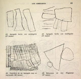 APUNTES DE CLASE las etapas del dibujo del nio