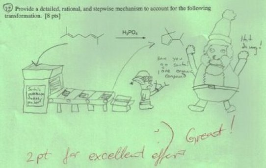 Funniest Test Answers of All Time