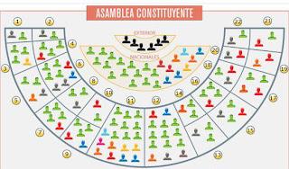 GUIA ASAMBLEA CONSTITUYENTE DE ECUADOR