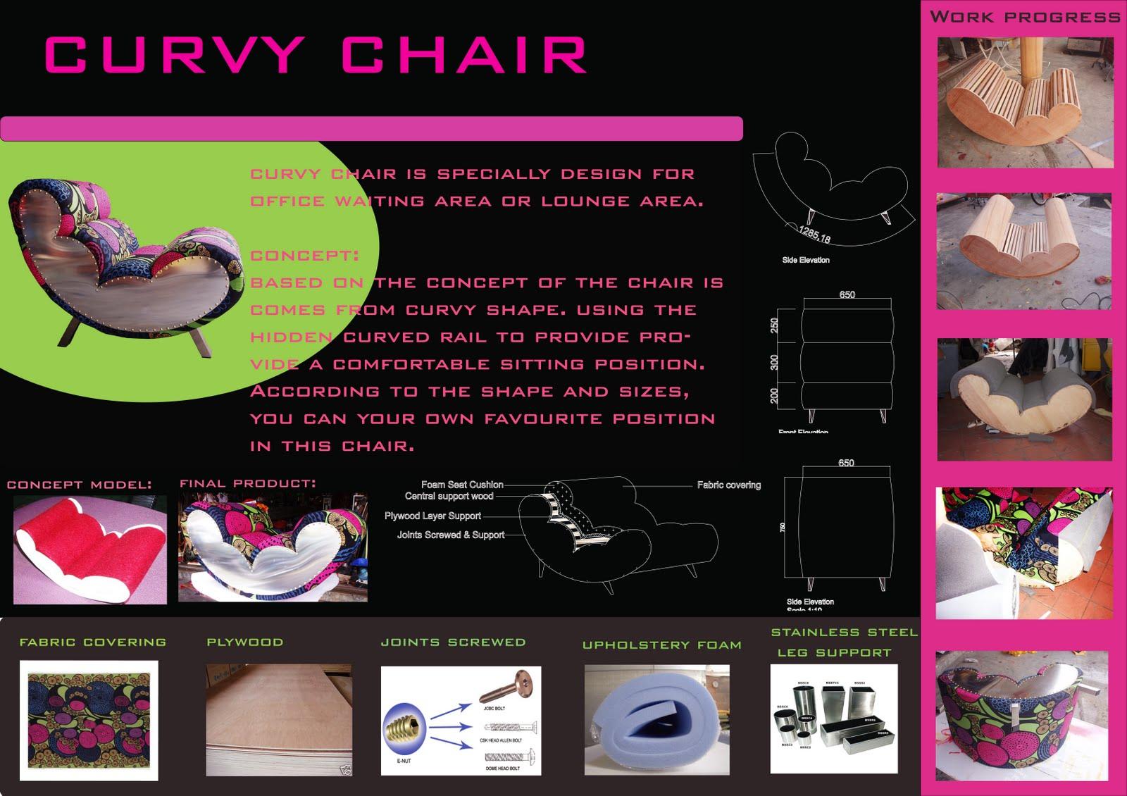 Furniture Design Presentation Board joc's design portfolio: july 2010