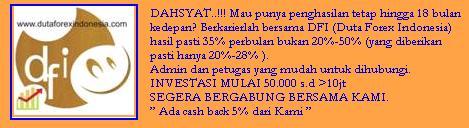 Duta Forex Indonesia