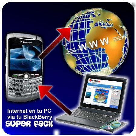 [internet_3G_entu_pc_blackberryfreedownload.com_.jpg]