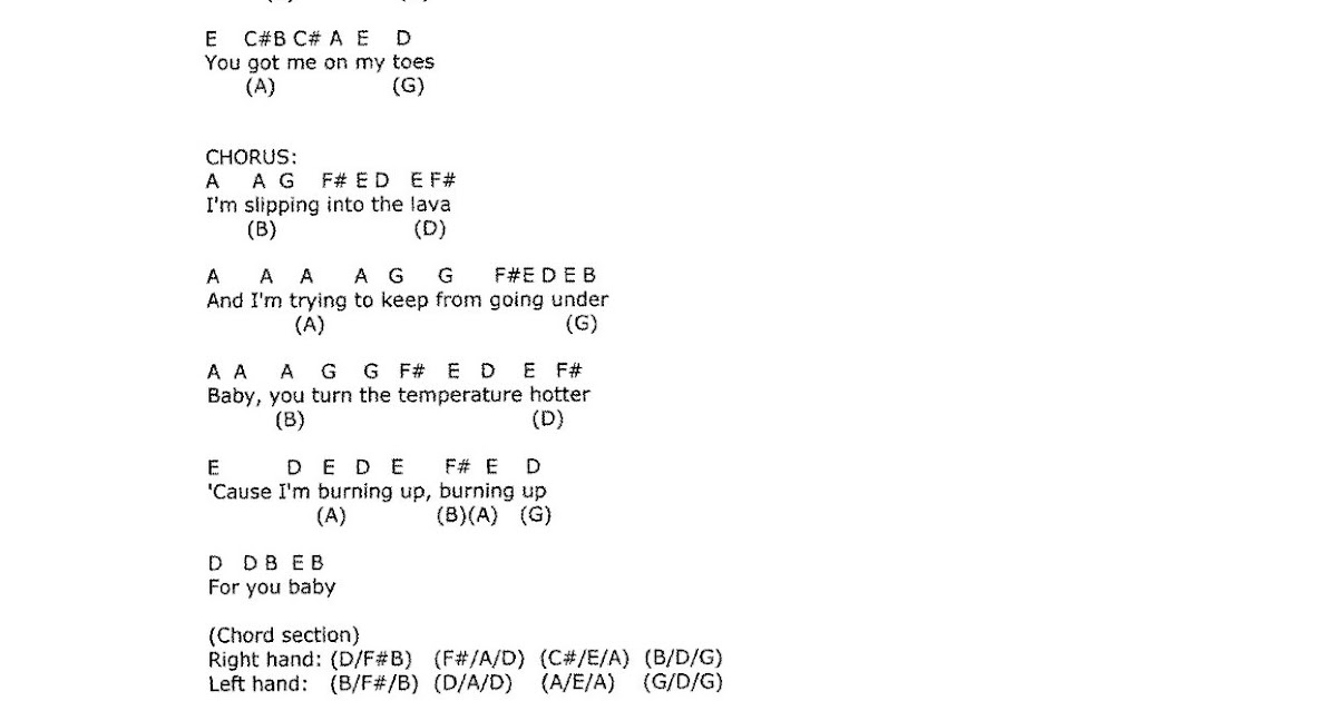 Horsegirl15 Sheet Music and Notes: Burning Up Notes and Sheet Music