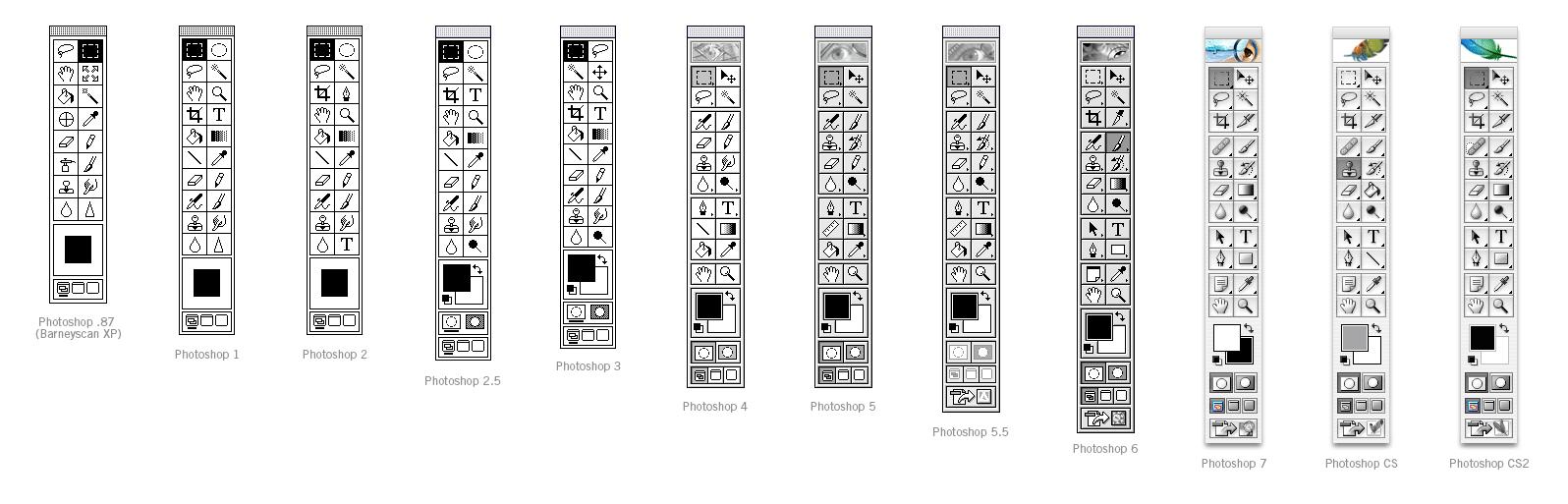 Manchas creativas evolucion barra de herramientas - Herramientas de photoshop ...