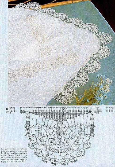 36812707puntilla Kumaş kenarına yapılmış oda takımı danteli örneği