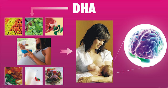 bayi, baby, comel, fakta, menarik, bersalin, air, beranak, tersedak, susu, DHA, EPA, minyak ikan