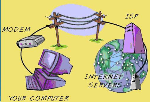 Dunia Komputer & Blog