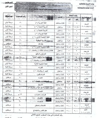 جدول امتحانات الثانوية العامة 2010 فى