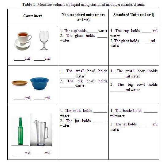 Measuring Liquid Volume Worksheet Answer Key Worksheets for all ...