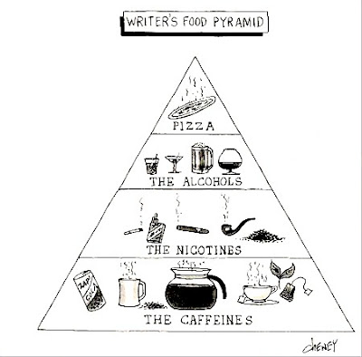 Food Pyramid For Kids Coloring Page