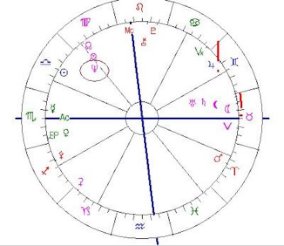 Astropost Astrology Chart Of Jesse Jackson And The Uranus Transit