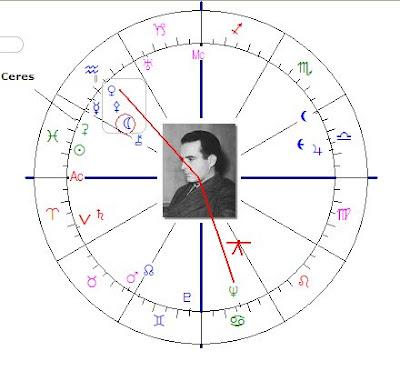 Art Astrology Astrology Chart Day Of Birth Samuel Barber