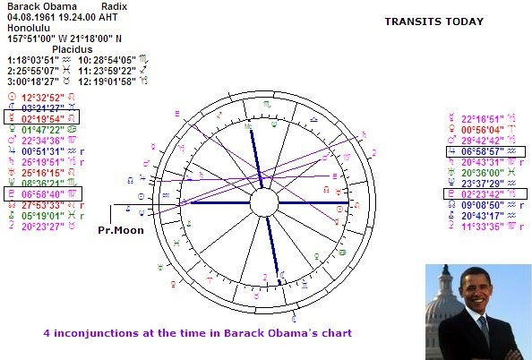 Astropost Chart Of Barack Obama Today And Tomorrow