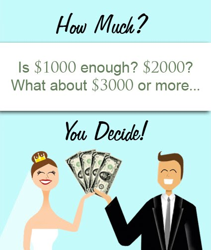 I Found The Place Formerly The Flirty Blog How Much Should Your Wedding DJ