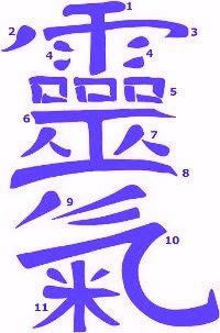 Symbol Reiki, Usui Reiki
