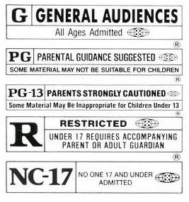 Movie ratings mature