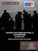 Groupe Pasteur Mutualité,  résultats d'un sondage ViaVoice sur  l'intérêt des Français pour la télémédecine