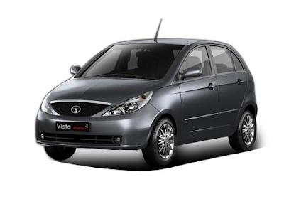 Tata motors stock options