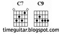 C7 C9 Guitar Chord