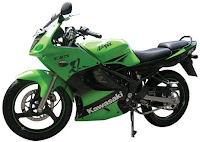 Previous edition of Kawasaki Ninja 150RR