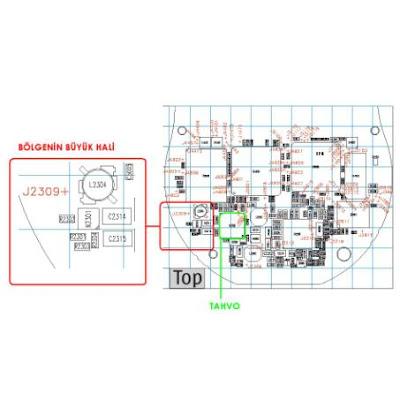 6630 Bluetooth error,problem kamera,6630 di charge cepat penuh,Di ...