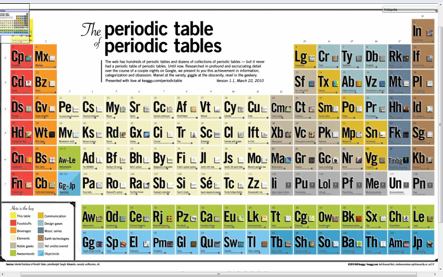 why is the periodic table periodic The periodic table of metals and nonmetals can be broken down to give you a sense of each element's characteristics metals, nonmetals, and metalloids make up the periodic table, with metals constituting the large majority of all metals.