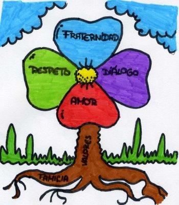 familia flor: