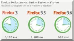 Speed test firefox