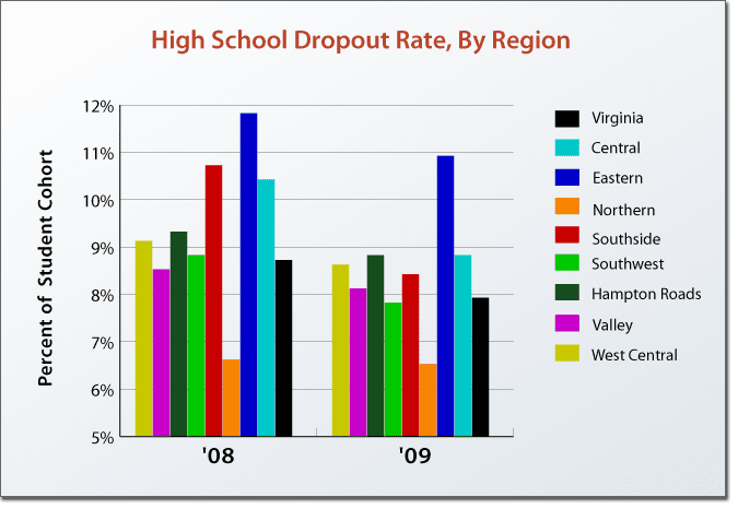 philippines high school drop out rate for 2010 The emergence of high school education in the philippines for school year 2010 showed data of a 638% drop-out rate in primary school and a 782% drop-out.