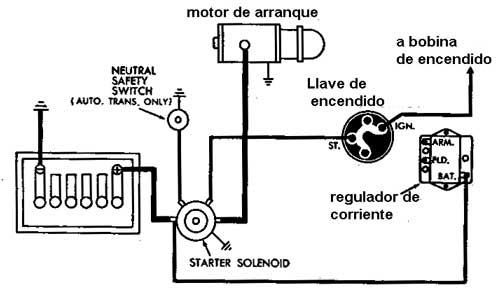 probar Funcionamiento Del Arrancador on motorcycle wiring diagram