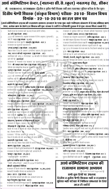 Rpsc Answer Key Science Grade Teacher Solved Paper Exam
