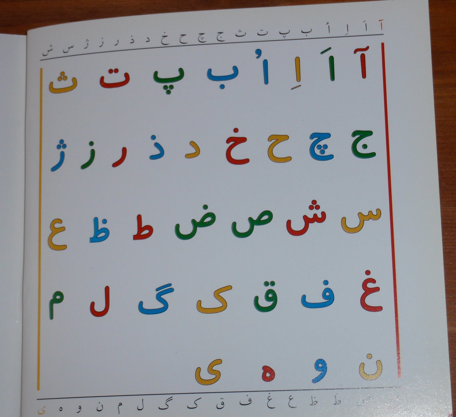 farsi writing Farsi vs arabic: what is the difference between the two the word farsi itself is arabic form of parsi that happens.