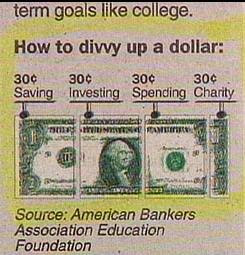 funny news story pictures american dollar worth an extra twenty cents how to spend your dollar