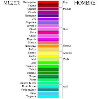 Sexo_colores