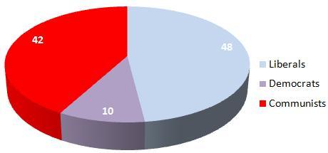 [Moldova+July+Poll.jpg]