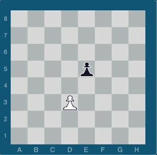 Echecs & Stratégie : le Zugzwang
