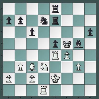 Echec & Tactique : Les Blancs jouent et gagnent - Niveau Fort