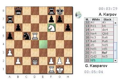 22.Cf6!! la combinaison gagnante de Kasparov