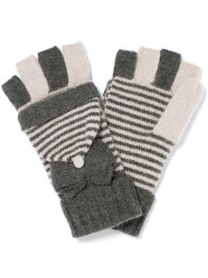 Sta je u trendu?: Kapa, šal, rukavice