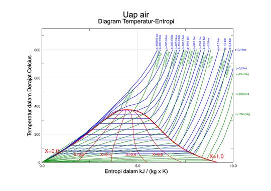 Diagram fase diagram fase 3d ccuart Images