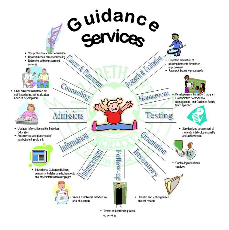 Guidance Counselor college classes subjects