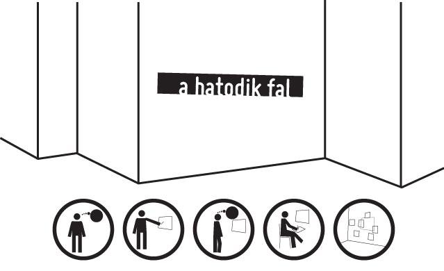 a hatodik fal