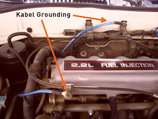 Kabel Grounding