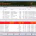 Analizar librerías DLL agregadas a procesos en busca de malware.